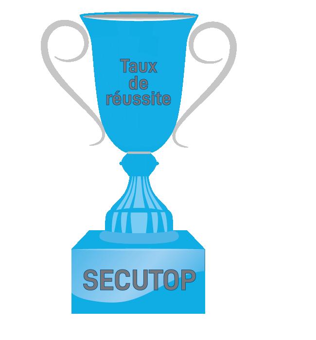 Trophée de réussite bleu clair